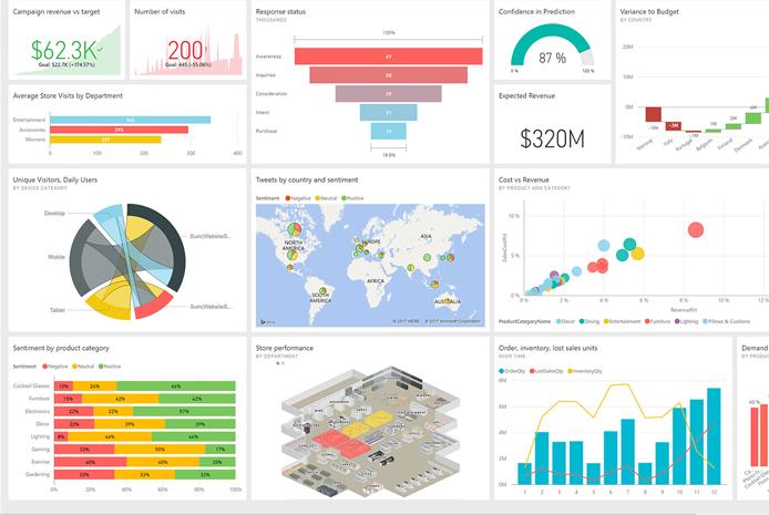 Business Intelligence platform pour la logistique